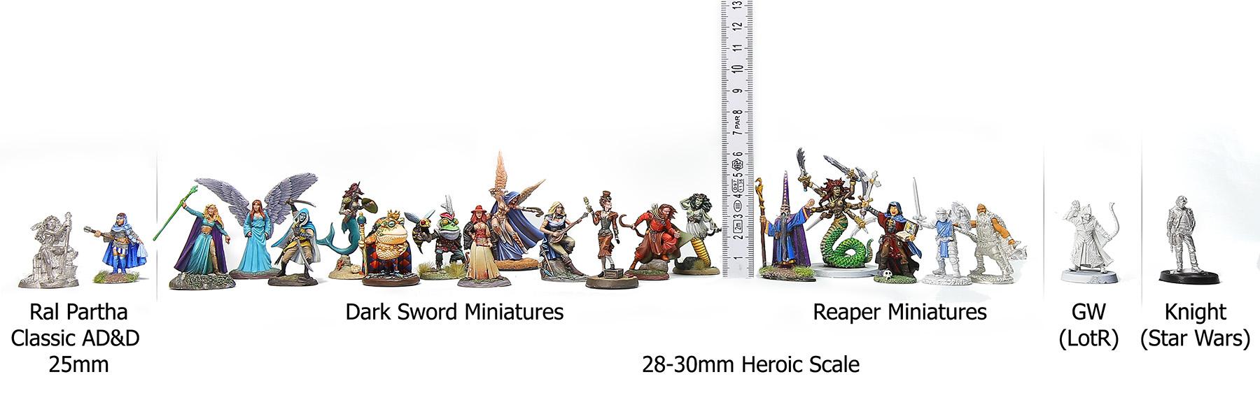 Afbeeldingsresultaat voor fantasy miniatures scale comparison